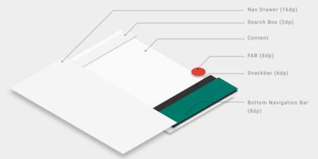 Google presenta la nueva barra de navegación inferior de Material Design