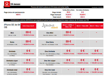 Precios Iphone Se 2020 De 64gb Con Tarifas Vodafone