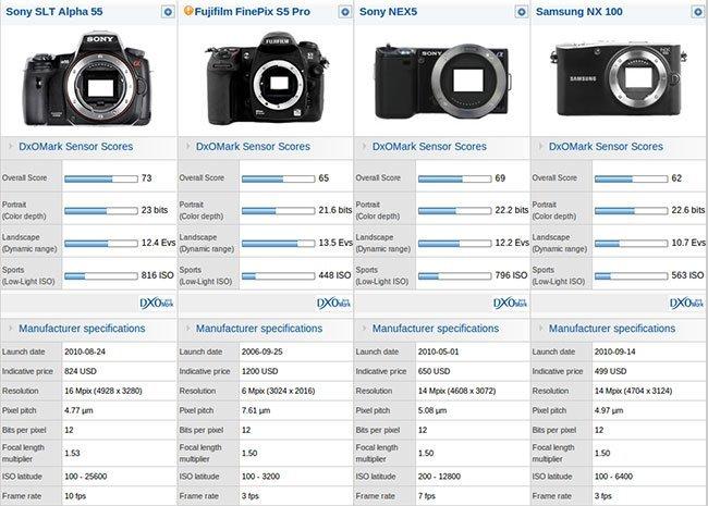 Comparativa A55 (2)