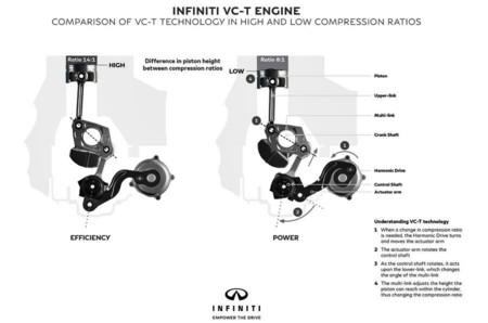 Motor Nissan Vc T