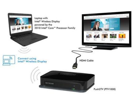 Netgear Push2TV pone tu portátil en el televisor sin cables de por medio