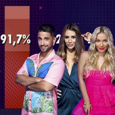 Cristina Porta, Miguel Frigenti, Bigote Arrocet o Emmy Russ: uno de los cuatro nominados de 'Secret Story' tiene un 91,7% de los votos para la expulsión