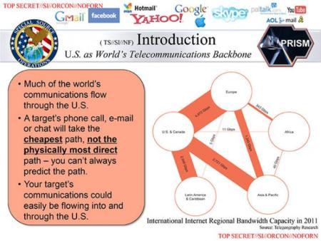 Prism Slide 2