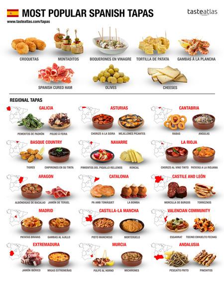 Tapas Taste Atlas