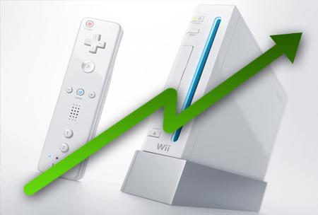 Wii se dispara en ventas un 1.700% gracias a la rebaja de precio