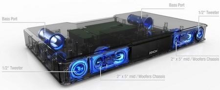 Denon DHT-T110, base de sonido estéreo para tu Smart TV
