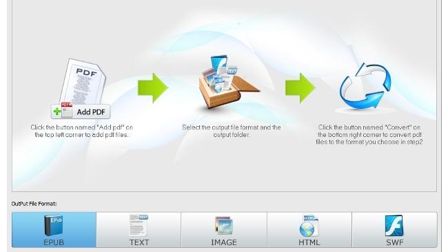 Free PDF Converter convierte PDF a EPUB
