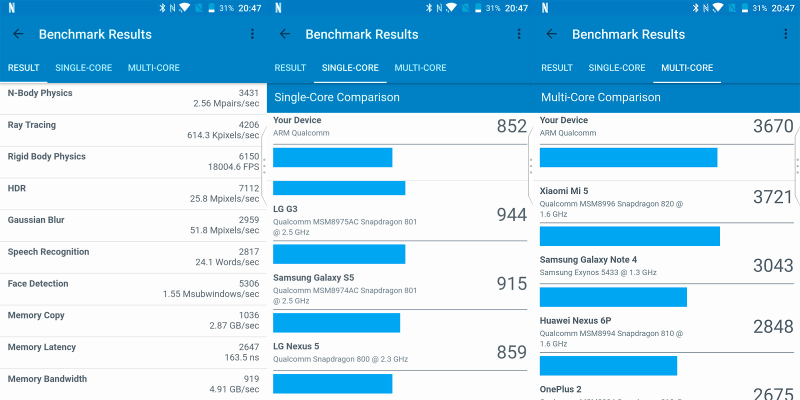 BlackBerry KEYnote, benchmarks