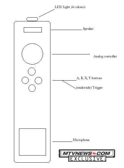 Microsoft prepara un Wiimote para la Xbox 360