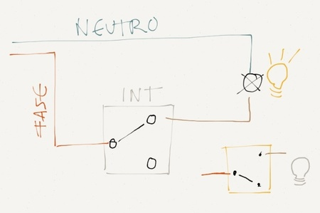 Interruptor convencional