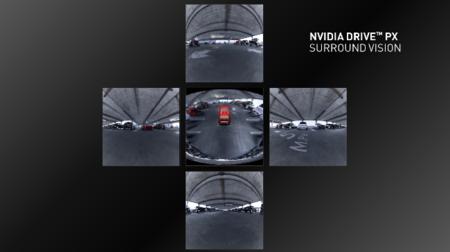 Surroundvision