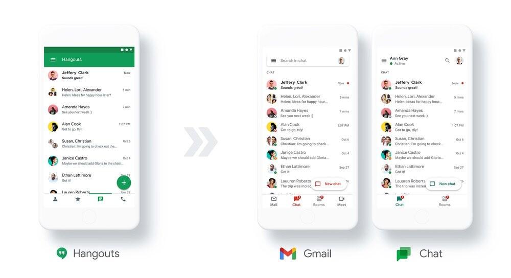 Google Chat sustituirá a Hangouts™ en 2021 y será gratuito para todos