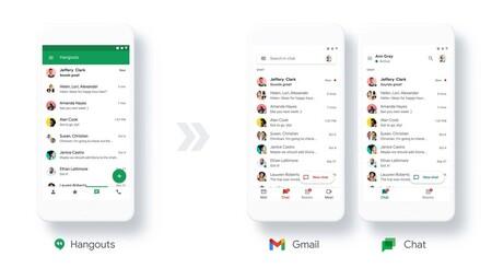 Google Chat sustituirá a Hangouts en 2021 y será gratuito para todos