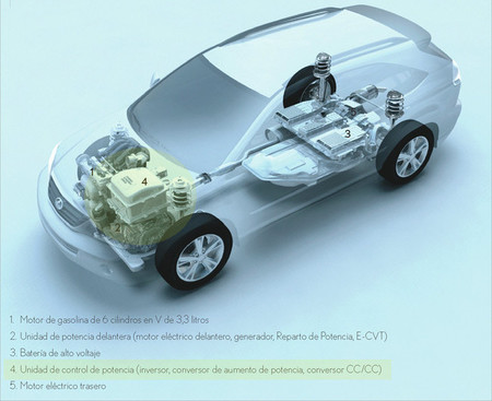 Lexus RX 400h - llamada a revisión - inversor