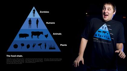 Camiseta de la cadena alimentaria