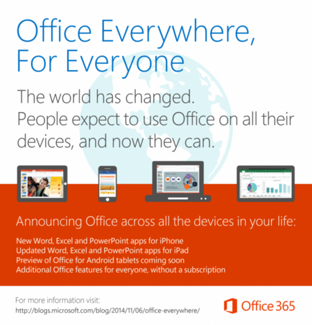 Officeverywhere Infographic 2 984x1024