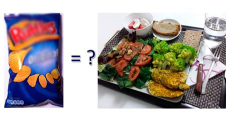 Relación entre saciedad y calorías ingeridas