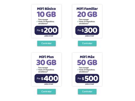 Newww My Fi Internet para llevar 4g