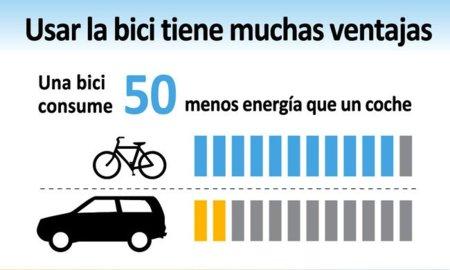 Hay muchas razones para ir en bici