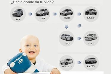 Hyundai te regala un coche más grande si tienes un bebé