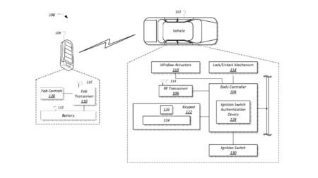 Ford Keypad Patent