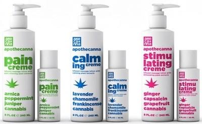 Apothecanna, cremas con marihuana para solucionar problemas de piel