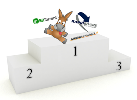 Bittorrent VS Emule VS Descarga Directa, conclusiones