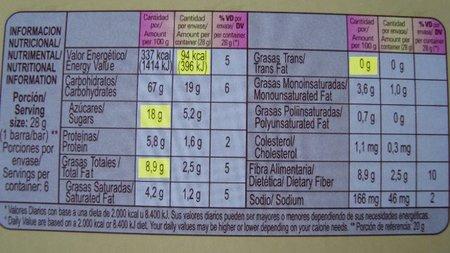 Aprende A Leer E Interpretar Las Etiquetas De Los Alimentos