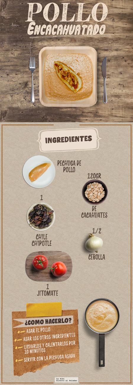 Pollo Encacahuatado Receta Infografia