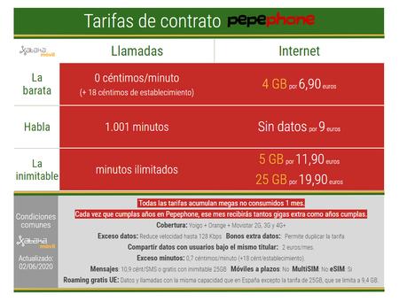 Nuevas Tarifas Moviles De Contrato Pepephone En Junio De 2020
