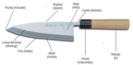 Cuchillo japonés