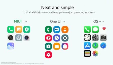 Miui 12 5 Eliminar Apps Aplicaciones Precargadas Oneui Samsung Ios