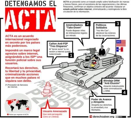 El 80% de los países del mundo rechaza ACTA
