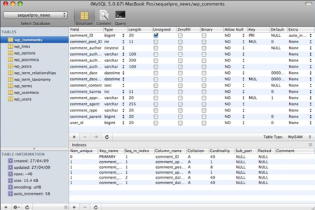 Sequel Pro, programa gratuito para la gestión de bases de datos MySQL