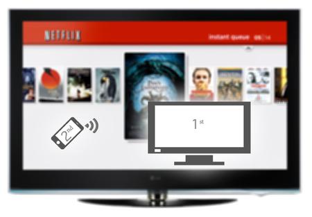 Netflix se apunta con DIAL, su propio protocolo inalámbrico de comunicación