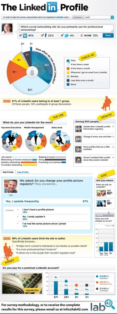 linkedin-infografia.jpg