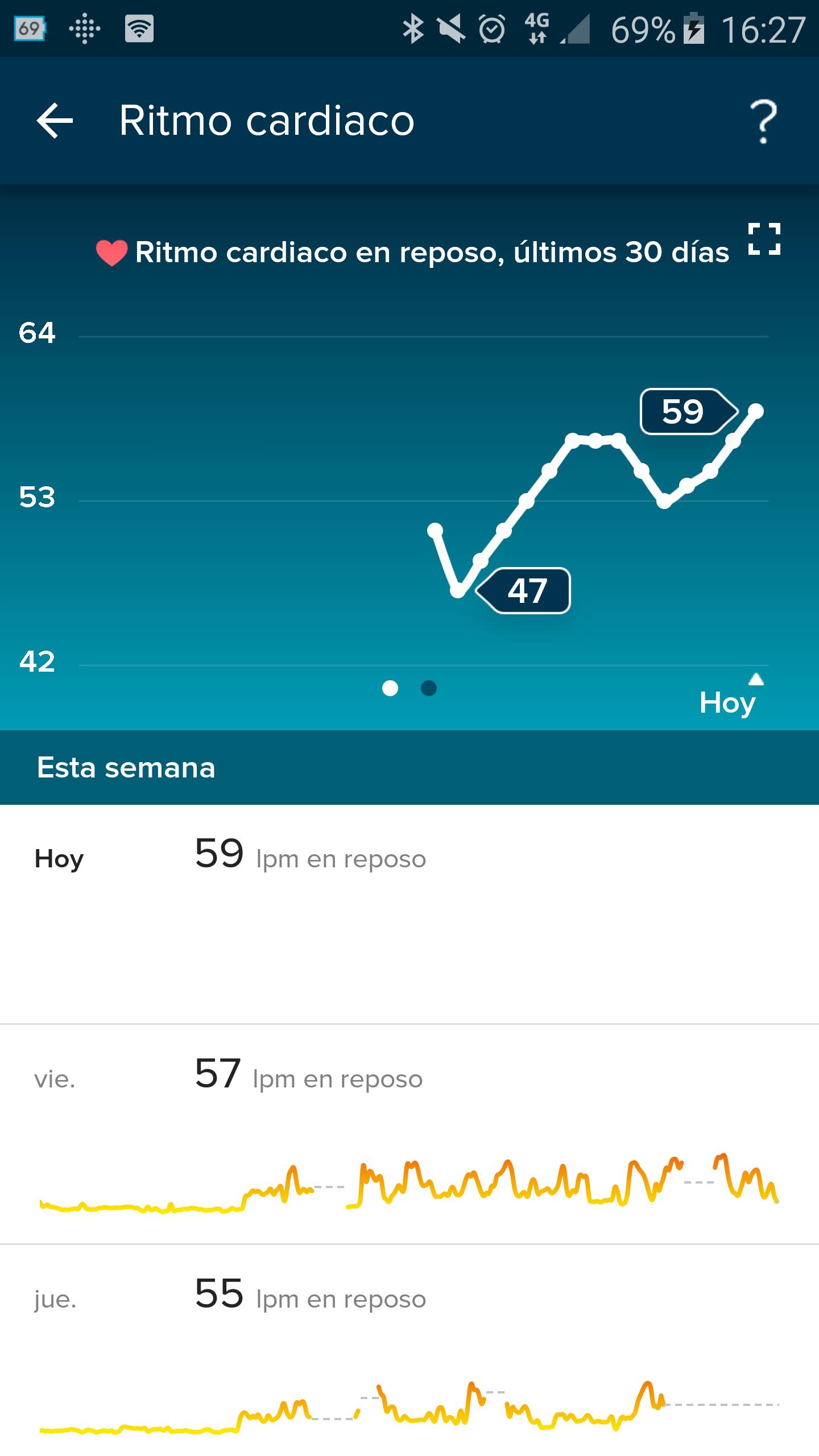 Foto de Aplicación Fitbit en smartphone (1/19)