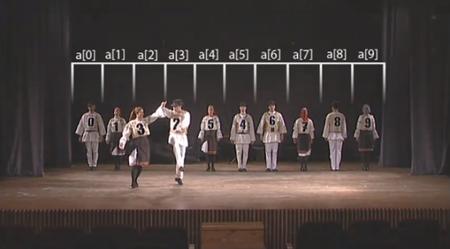 Algoritmos de ordenación explicados mediante .... ¡bailes tradicionales!