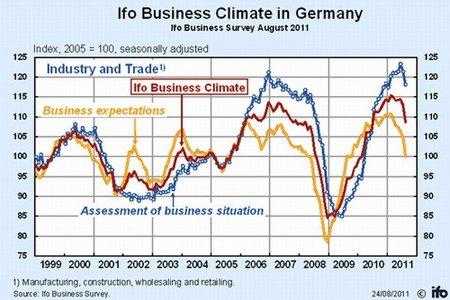 Alemania ante la amenaza existencial financiera y el imperativo de la cooperación social