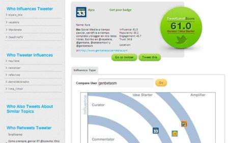 TweetLevel, otra forma de medir tu influencia en Twitter