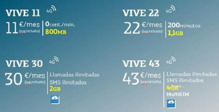 Nuevas tarifas VIVE Movistar
