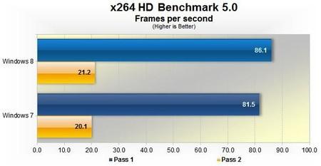 x264 HD
