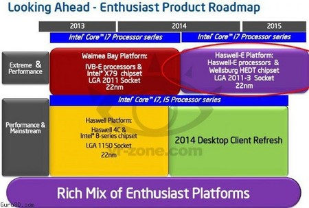 Intel_Haswell-E_HEDT_Q3_2014