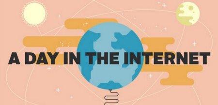 Infografía: Un día en Internet