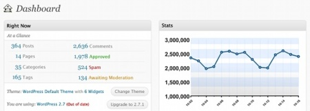 Wordpress 2.7 - Dashboard