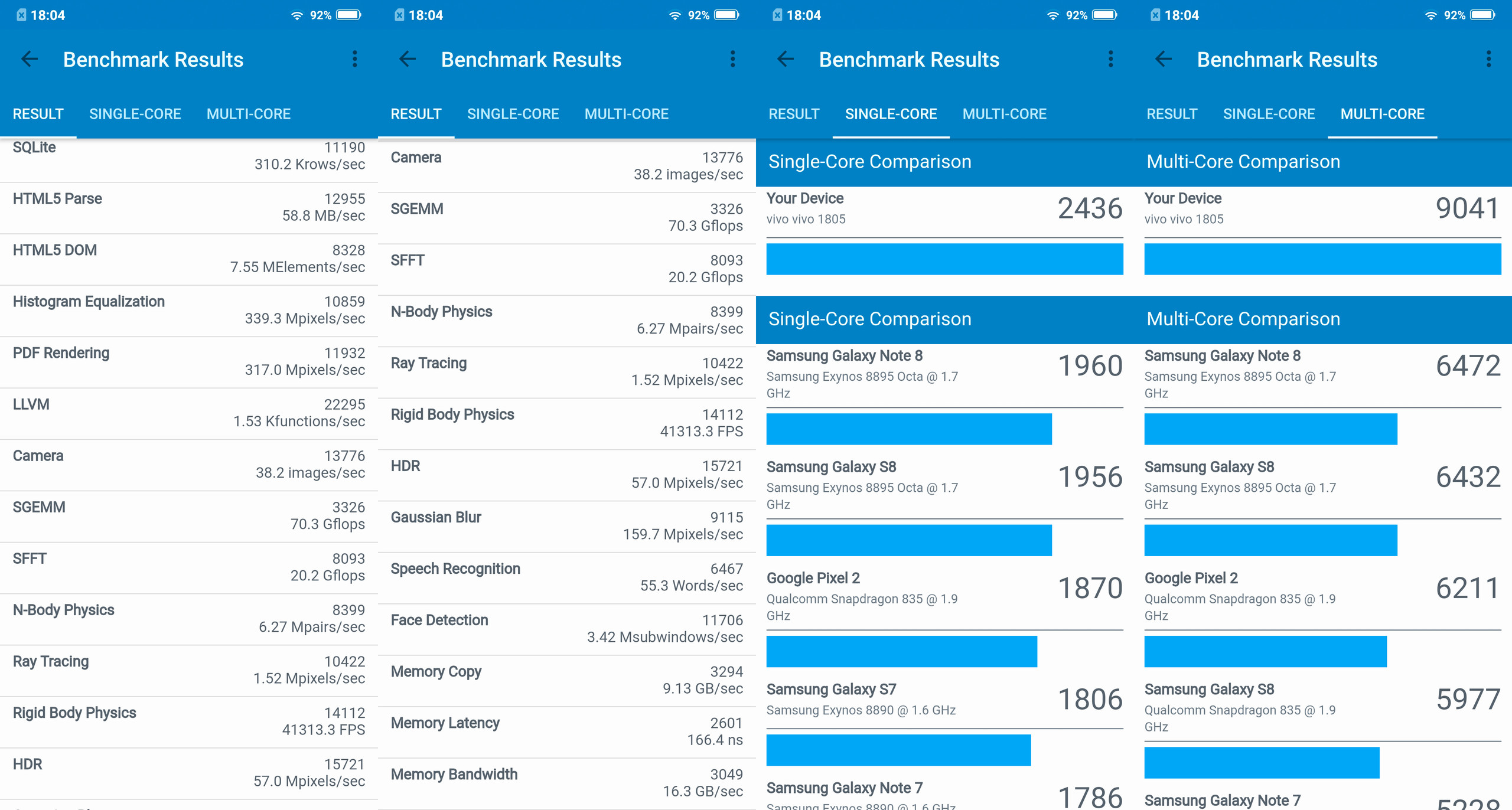 Vivo Nex, benchmarks