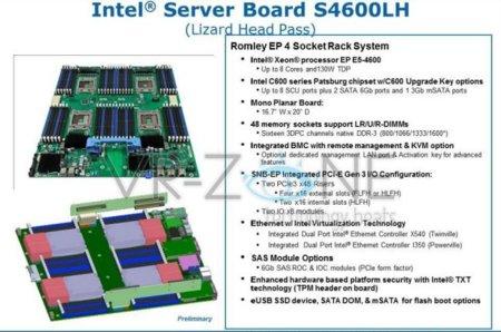 Intel S4600LH motherboard