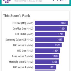 Foto 24 de 28 de la galería lg-g3-s-benchmarks en Xataka Android