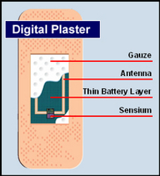 Dispositivo portátil para controlar la glucosa en sangre