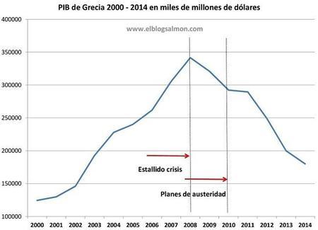 Tsipras promueve un cambio radical para Grecia y Europa